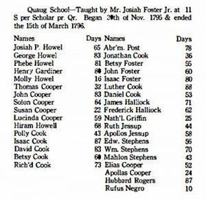 Southampton Town Record, Vol.3